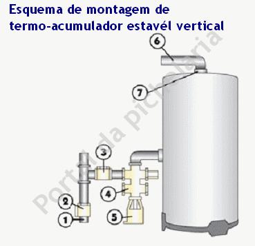 Esquema termo chao canalizar e aquecer - Acumulador de agua electrico ...