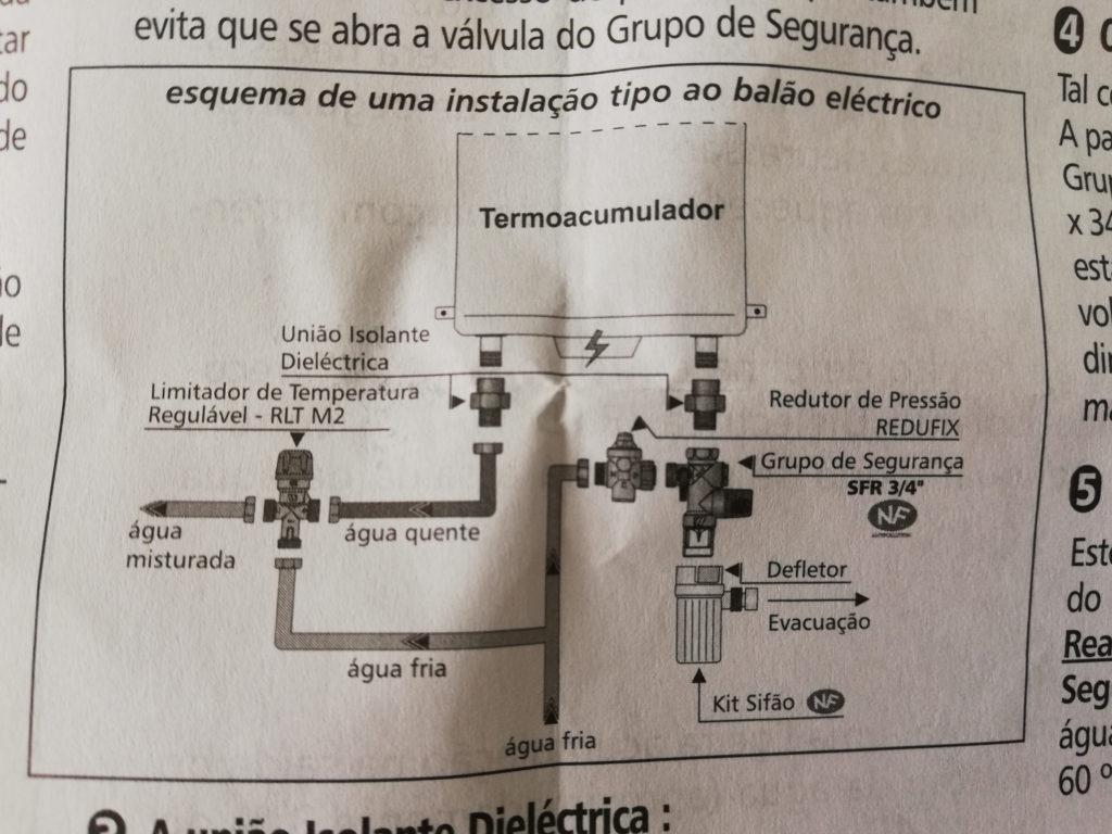 Esquema de ligacões  do termoacumulador