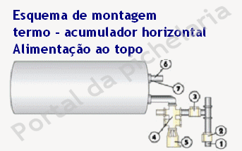 horizontal-topo