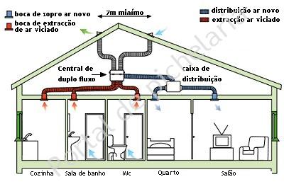 Centrais de tratamento de resíduos no estado de rondônia 10