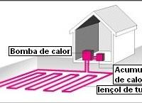 geotermia-horizontal