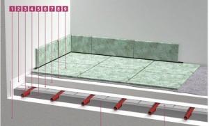 chao-radiante-pavimento