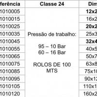 grelha_tub_pex_class_24